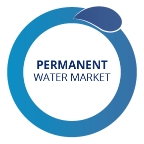 Key Water - Permanent Water Market