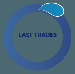 Key Water - Last Trades