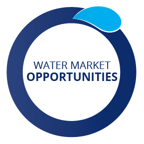 Key Water - Water Market Oportunites